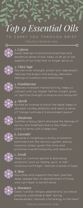 Top 9 Oils Grief - TheJollyWidow